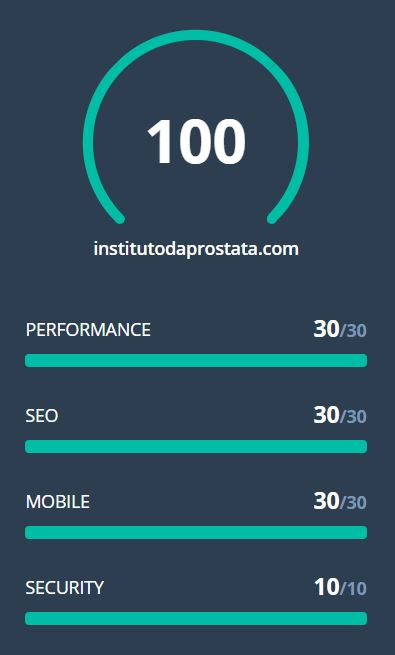 Instituto Da Prostata Resultados Digital Website