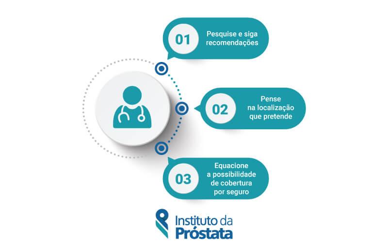 Medico Urrologista Instituto Da Prostata